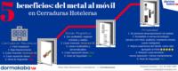 Cerraduras Electronicas.png